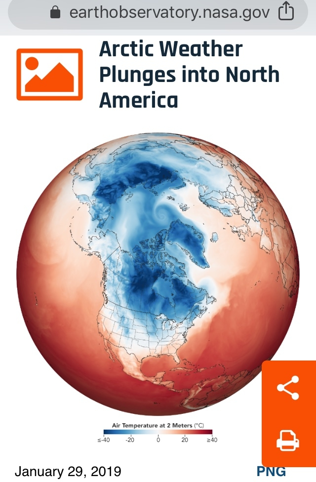 What the Polar Vortex means